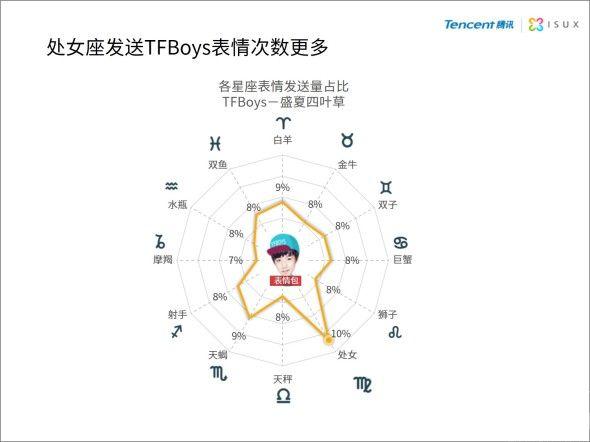 中国网民表情报告