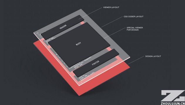 面向设计web组件开发封面-v2