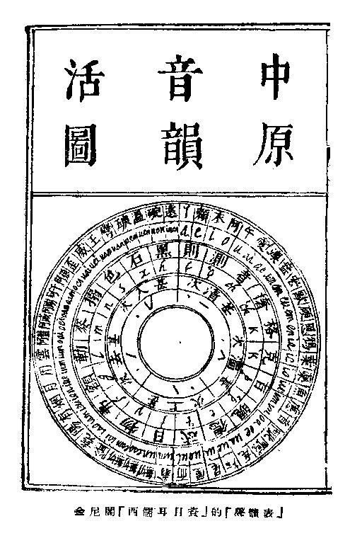 汉语拼音来龙去脉及汉字拉丁化历史