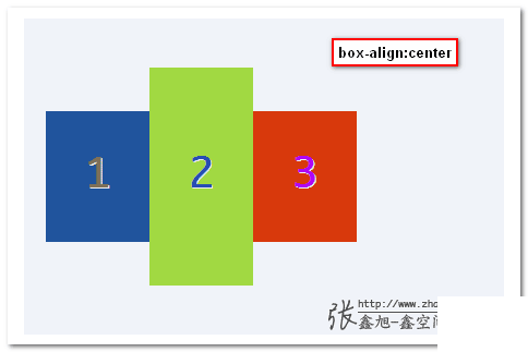 box-align:center的效果截图 张鑫旭-鑫空间-鑫生活