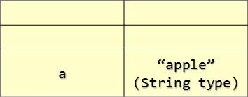 JavaScript变量赋值:基本类型变量赋值 VS 引用类型变量赋值