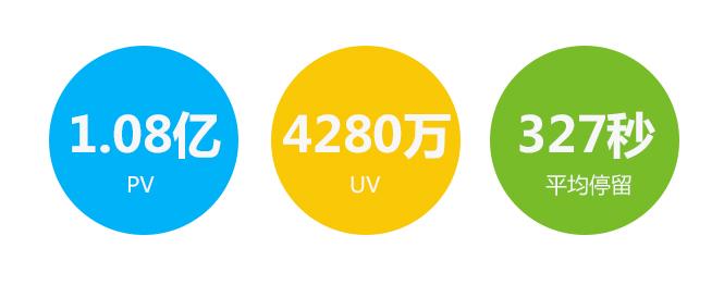 品类品牌包装新尝试——YE游节项目回顾