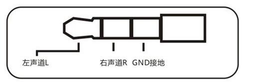 耳机接口OMTP标准