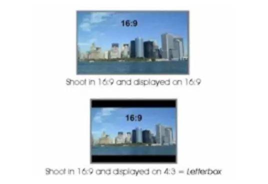 16:9与4:3屏幕兼容适配