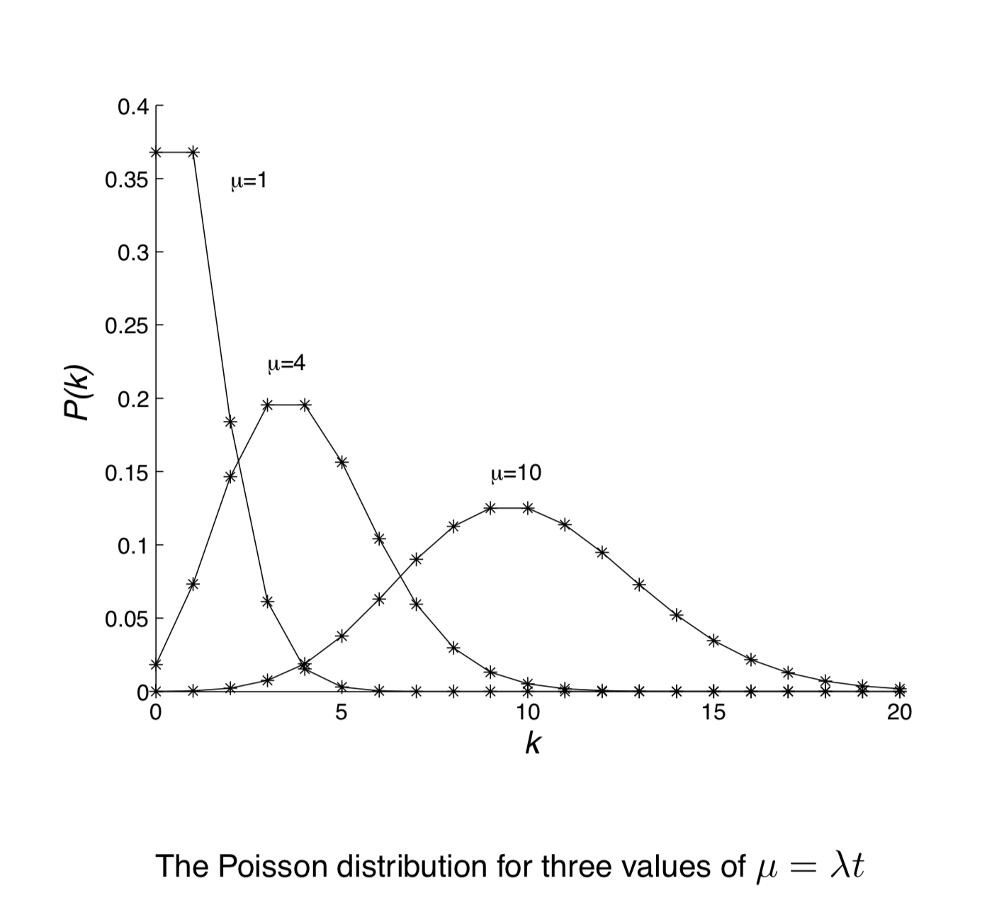 The-Poisson-distribution.png