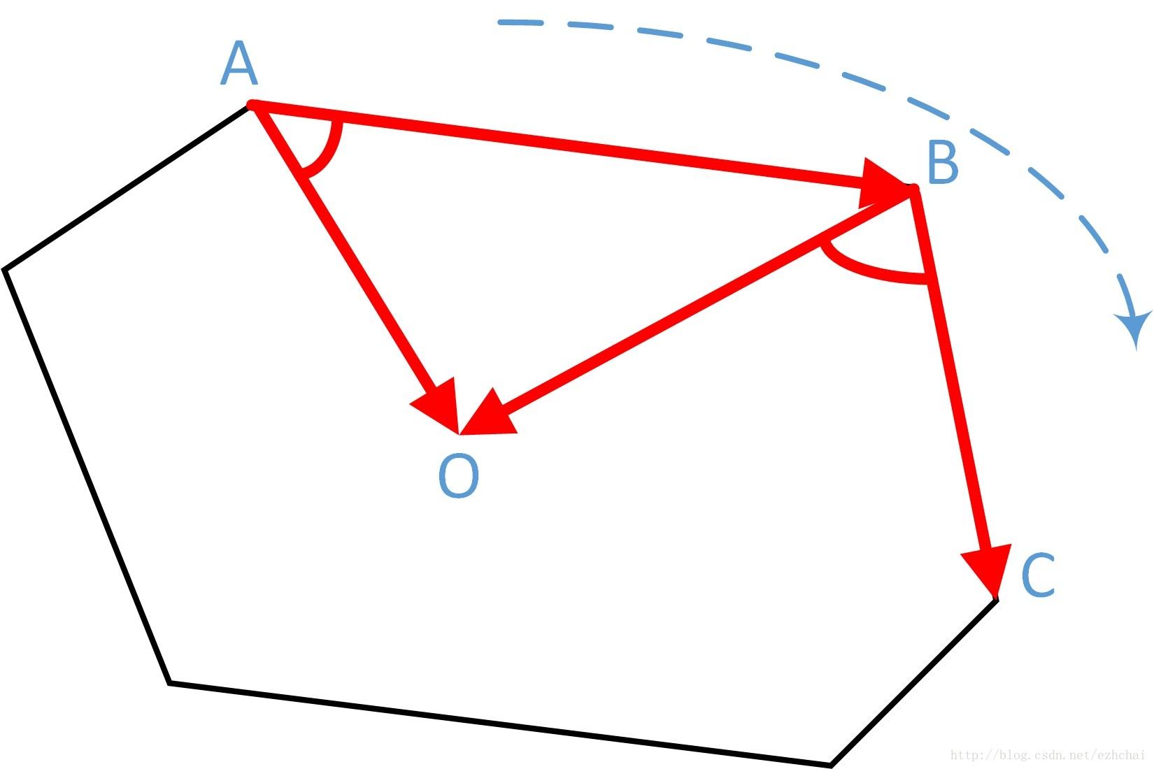 向量积判断点与多边形的关系