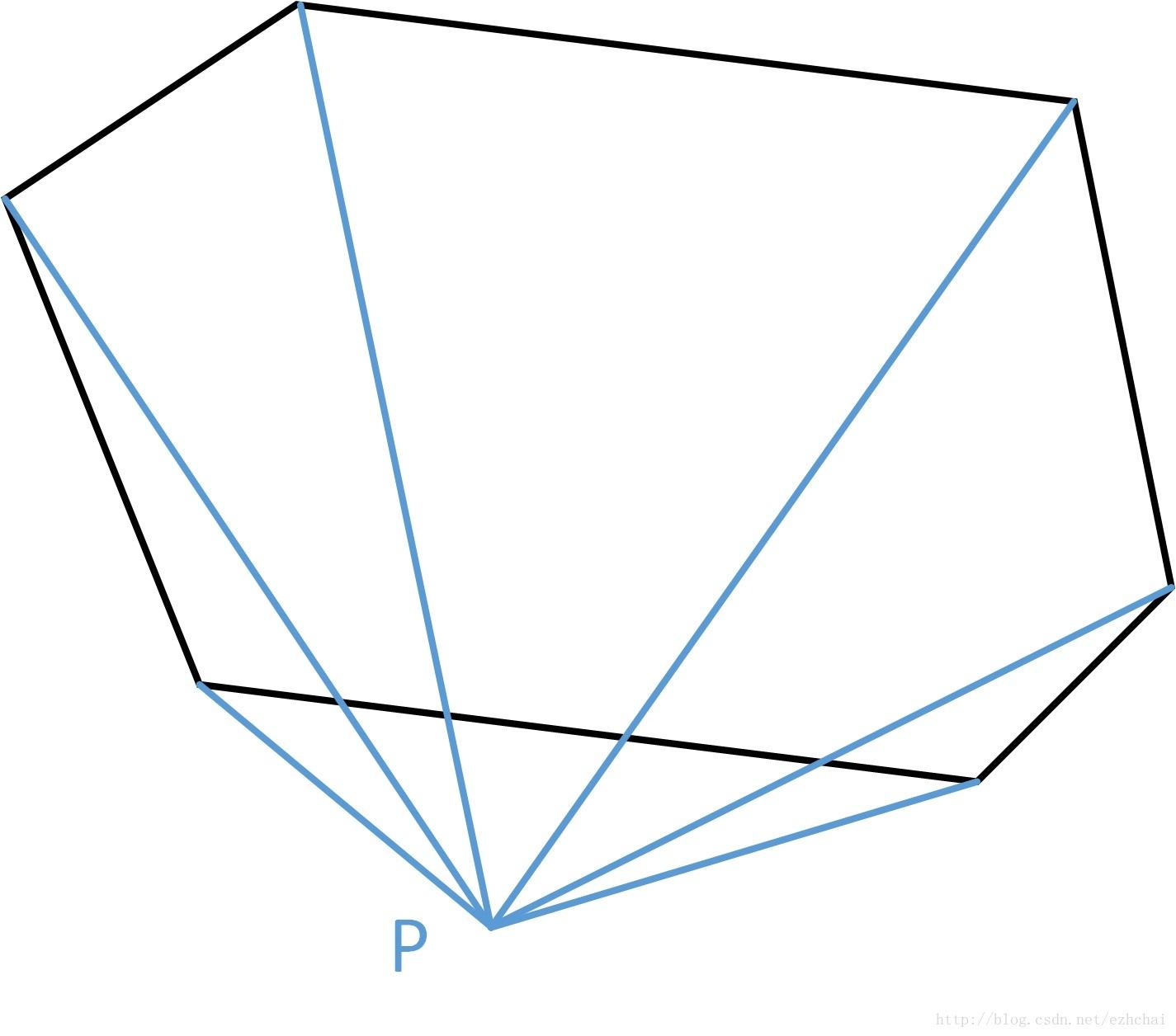 面积法判断点在多边形外