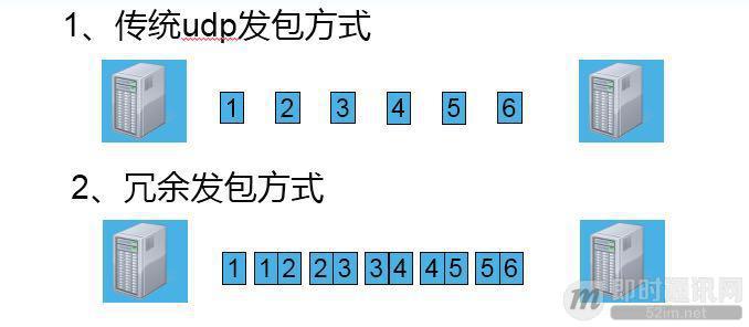 不为人知的网络编程(六):深入地理解UDP协议并用好它_11.jpg