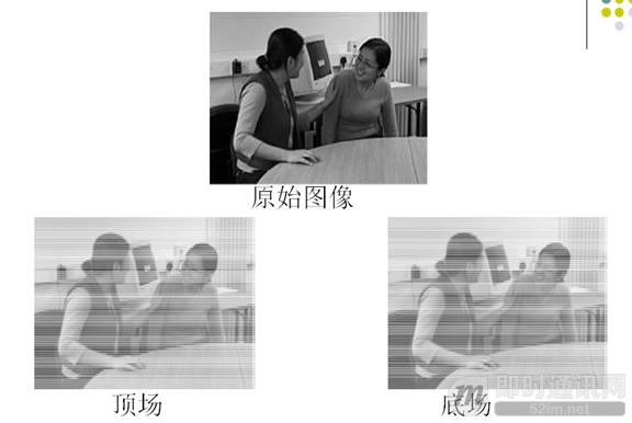 即时通讯音视频开发(二):视频编解码之数字视频介绍_y4.png
