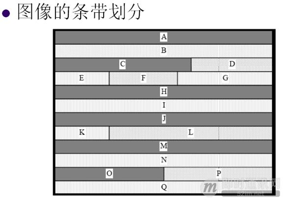 即时通讯音视频开发(三):视频编解码之编码基础_7.png