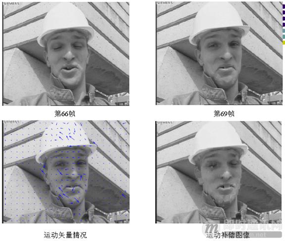 即时通讯音视频开发(四):视频编解码之预测技术介绍_10.png