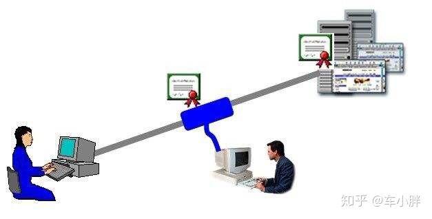 前端安全保障:加密/混淆/反调试/加壳/自定义虚拟机—必要吗
